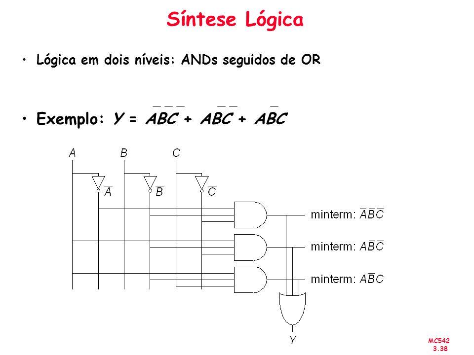 Síntese Lógica Exemplo: Y = ABC + ABC + ABC