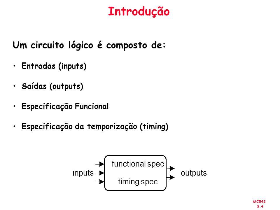 Introdução Um circuito lógico é composto de: Entradas (inputs)