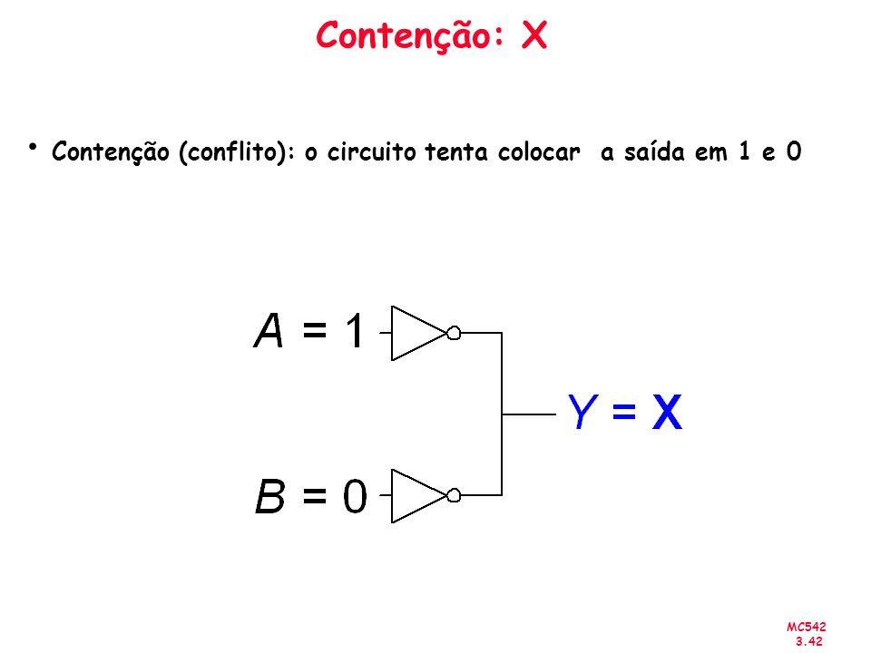 Contenção (conflito): o circuito tenta colocar a saída em 1 e 0