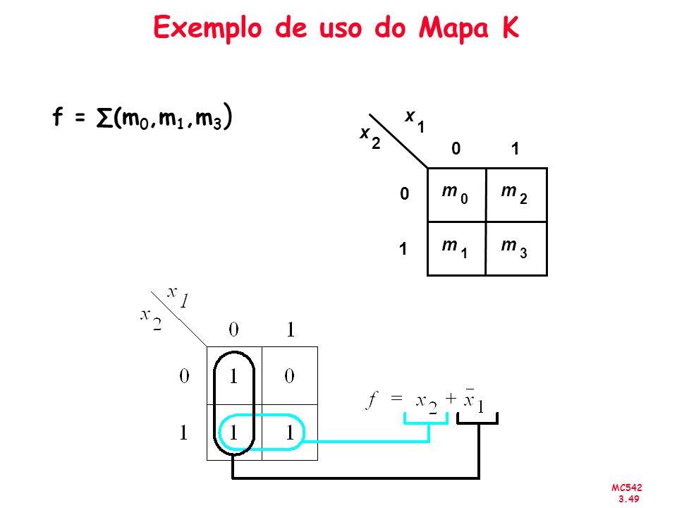 Exemplo de uso do Mapa K f = ∑(m0,m1,m3) x 2 1 m 3