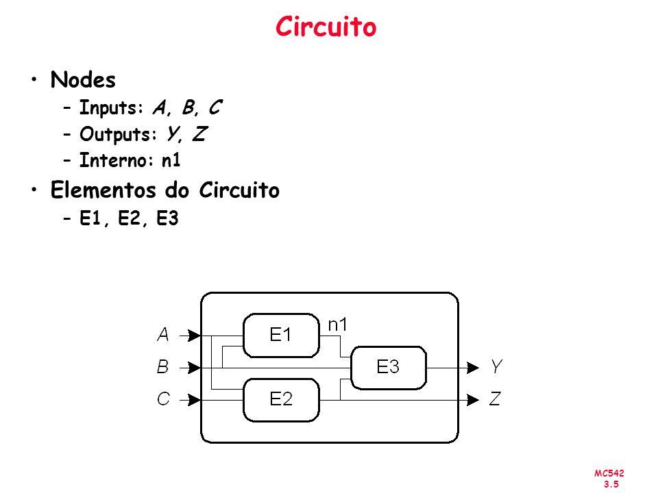 Circuito Nodes Elementos do Circuito Inputs: A, B, C Outputs: Y, Z