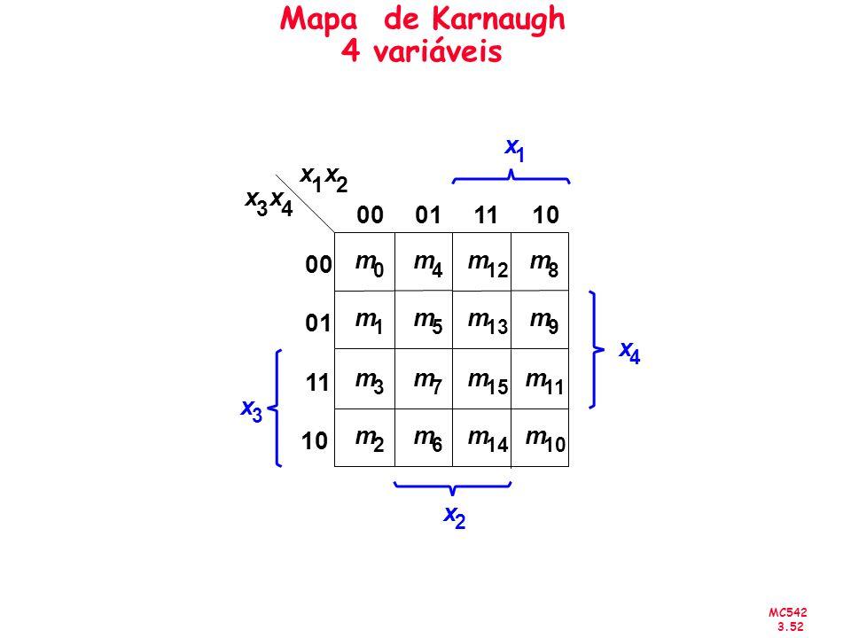 Mapa de Karnaugh 4 variáveis