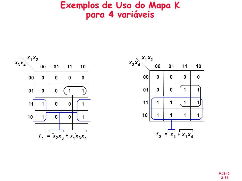 Exemplos de Uso do Mapa K para 4 variáveis