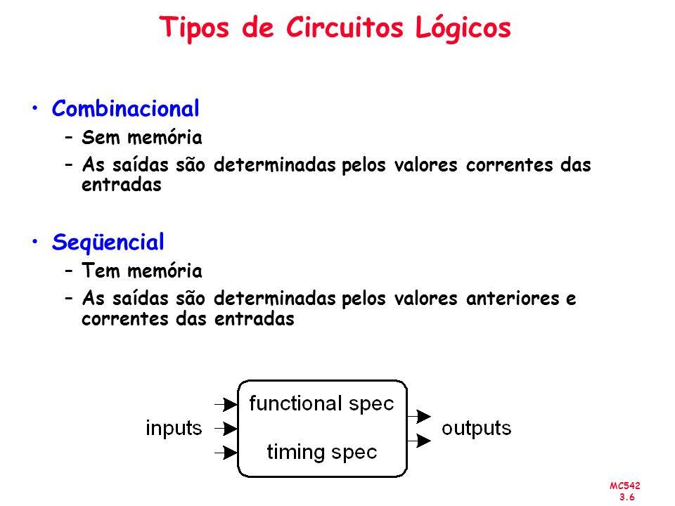 Tipos de Circuitos Lógicos