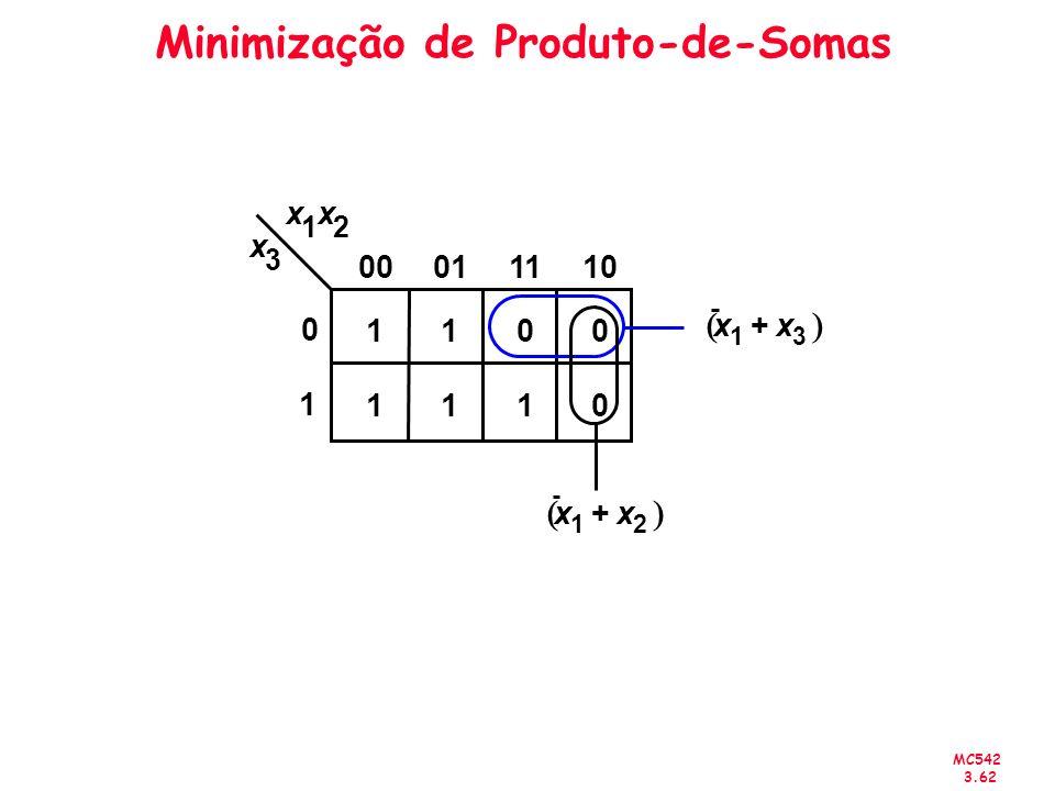 Minimização de Produto-de-Somas