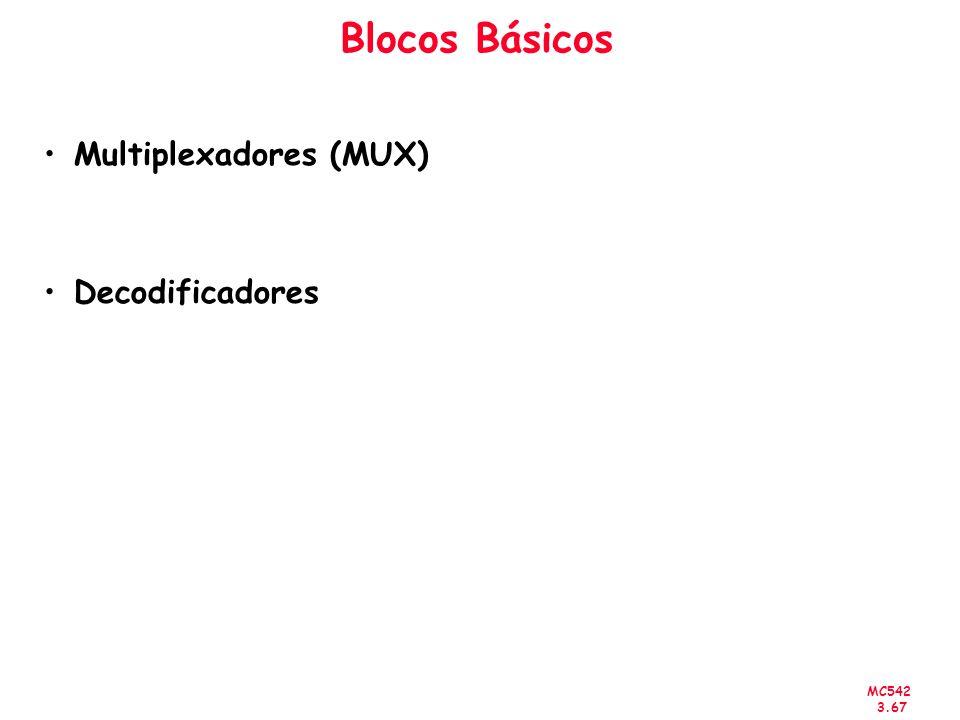 Blocos Básicos Multiplexadores (MUX) Decodificadores