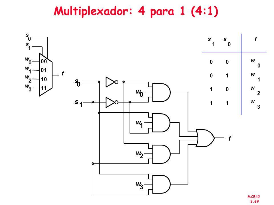 Multiplexador: 4 para 1 (4:1)