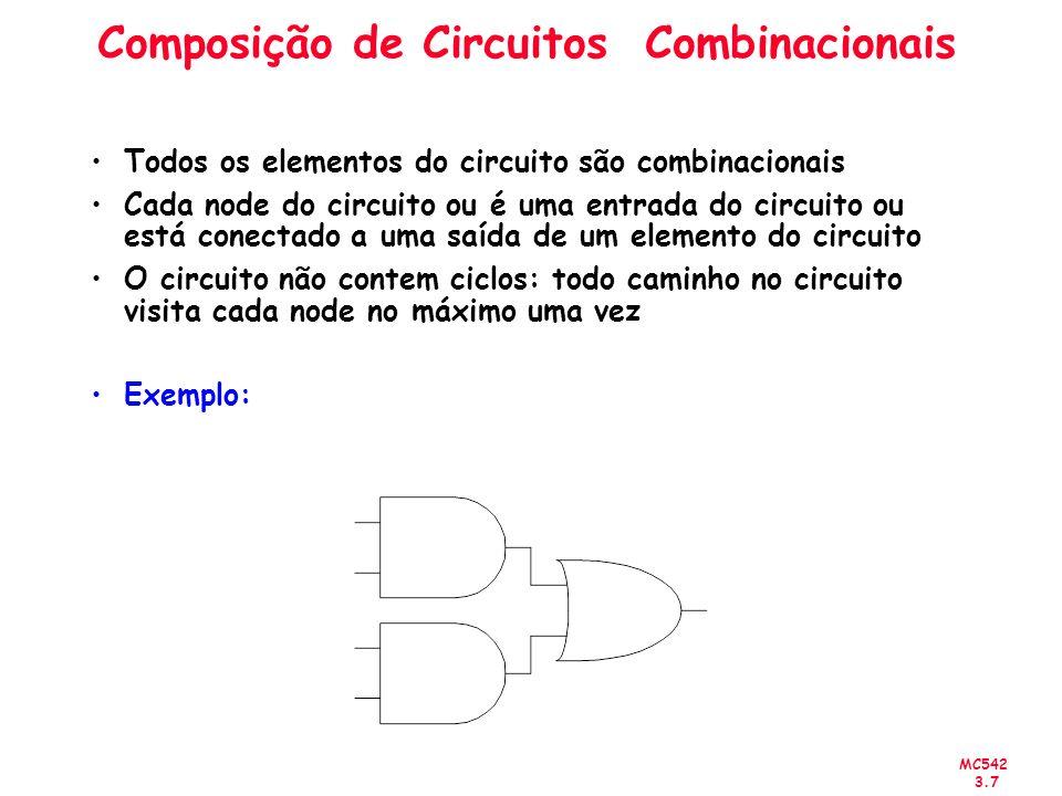 Composição de Circuitos Combinacionais