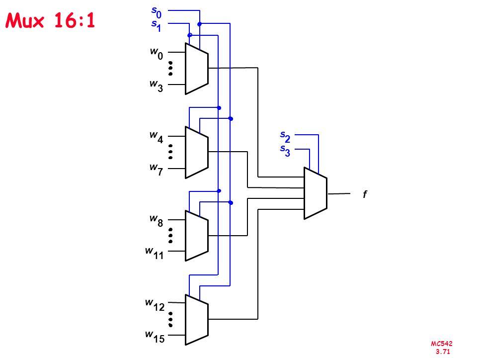 Mux 16:1 s s 1 w w 3 w s 4 2 s 3 w 7 f w 8 w 11 w 12 w 15