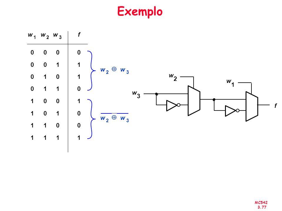 Exemplo 1 w 2 3 f w Å w 2 3 f w 3 1 2 w Å w 2 3