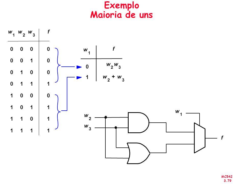 Exemplo Maioria de uns 1 w 2 3 f + f w 3 1 2