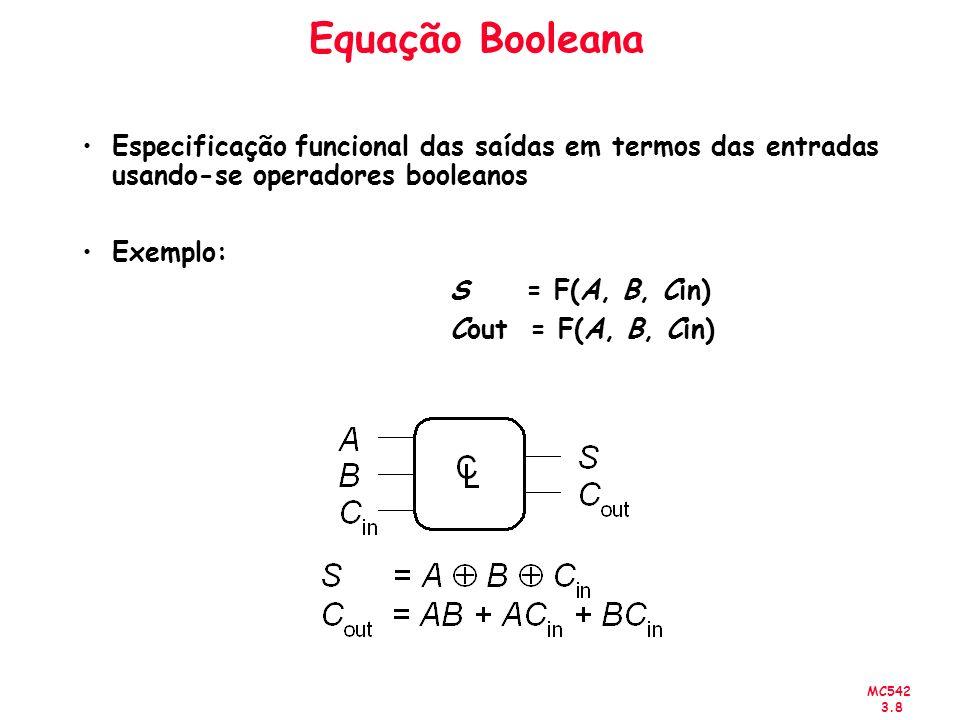 Equação Booleana Especificação funcional das saídas em termos das entradas usando-se operadores booleanos.