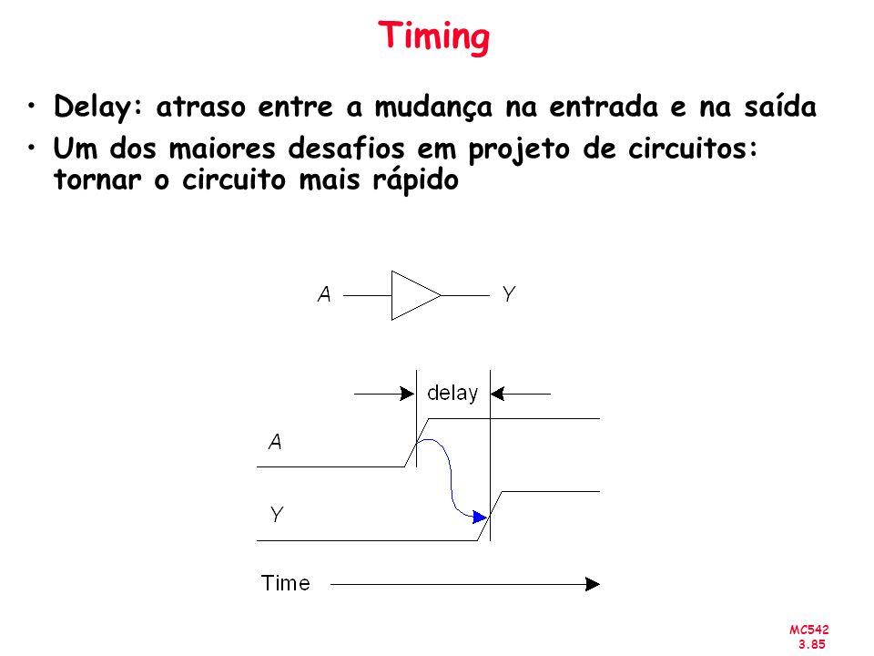 Timing Delay: atraso entre a mudança na entrada e na saída