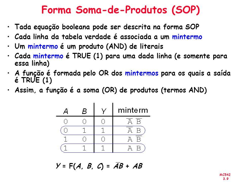 Forma Soma-de-Produtos (SOP)
