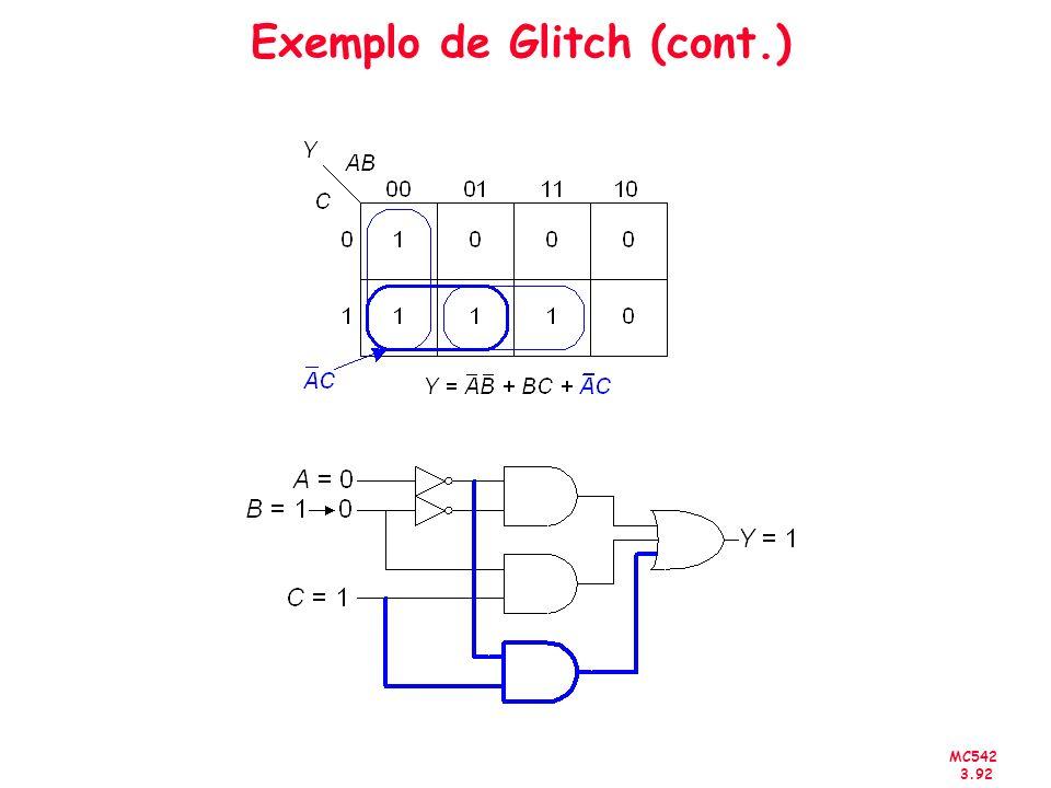 Exemplo de Glitch (cont.)