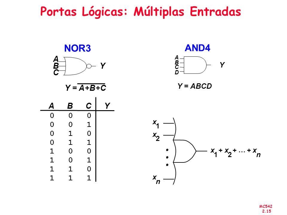 Portas Lógicas: Múltiplas Entradas
