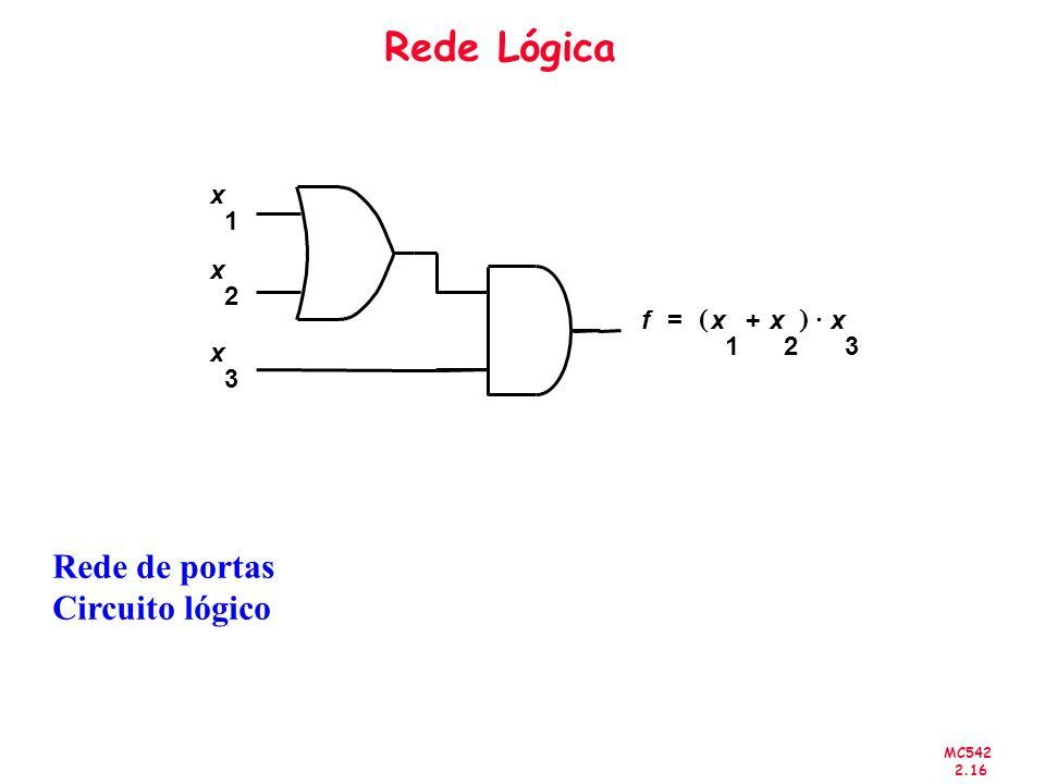 Rede Lógica x 1 2 3 f + ( ) × = Rede de portas Circuito lógico