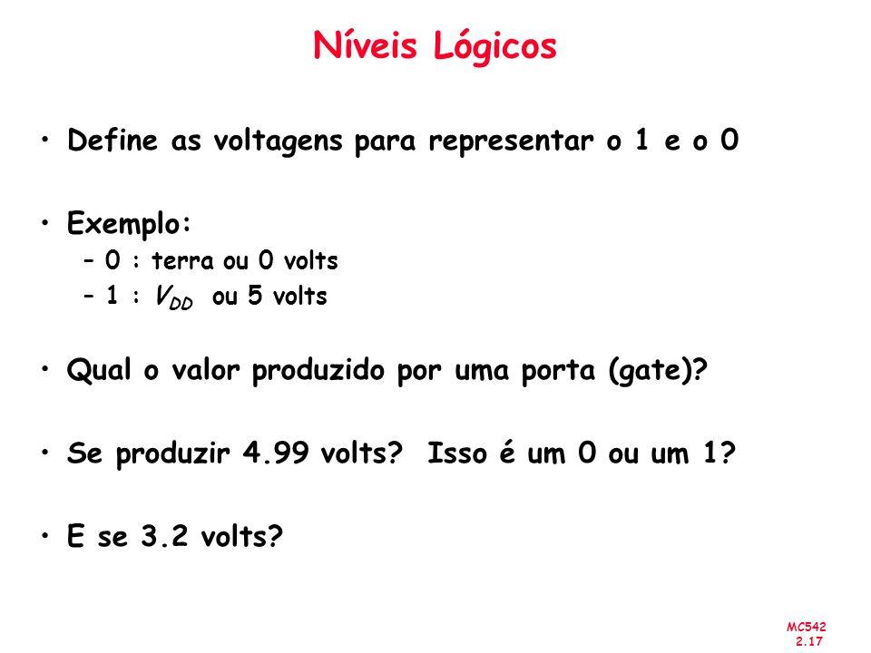 Níveis Lógicos Define as voltagens para representar o 1 e o 0 Exemplo: