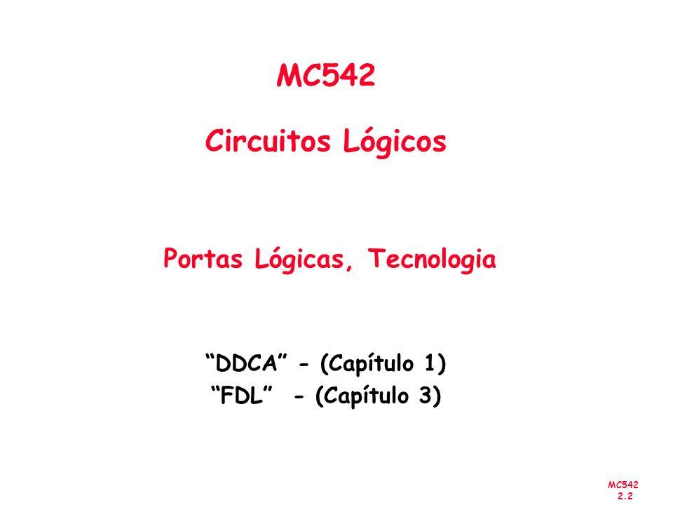 MC542 Circuitos Lógicos Portas Lógicas, Tecnologia