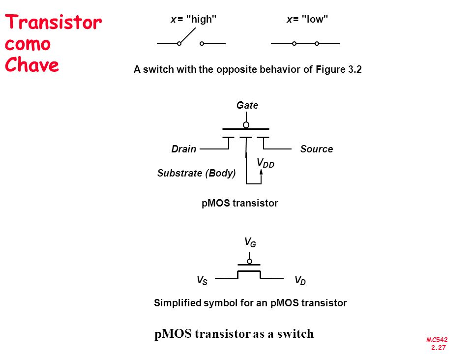 pMOS transistor as a switch