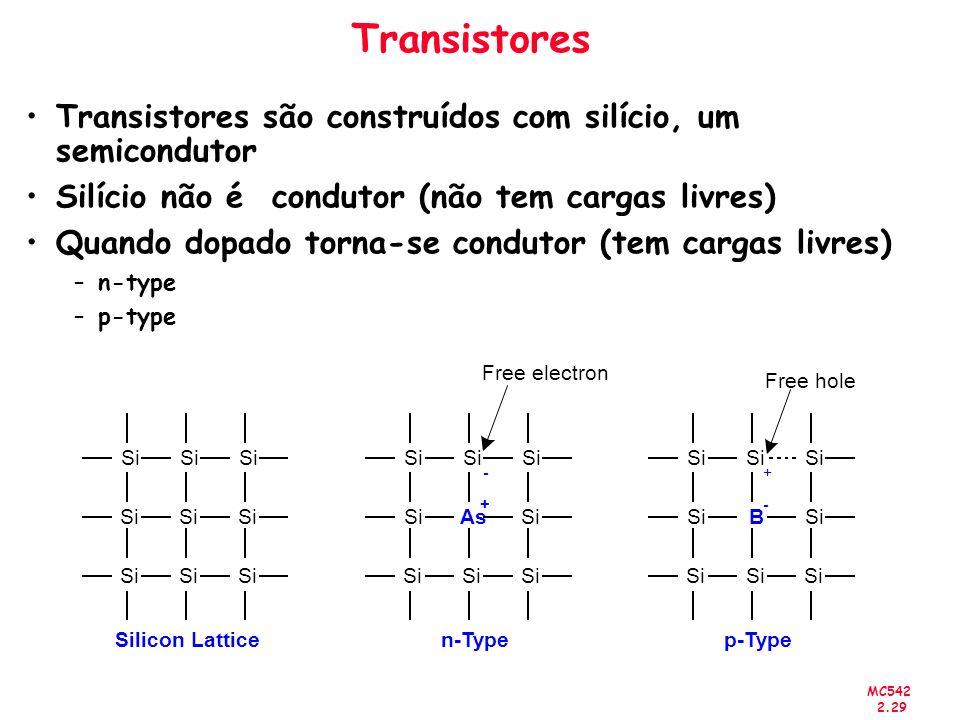 Transistores Transistores são construídos com silício, um semicondutor