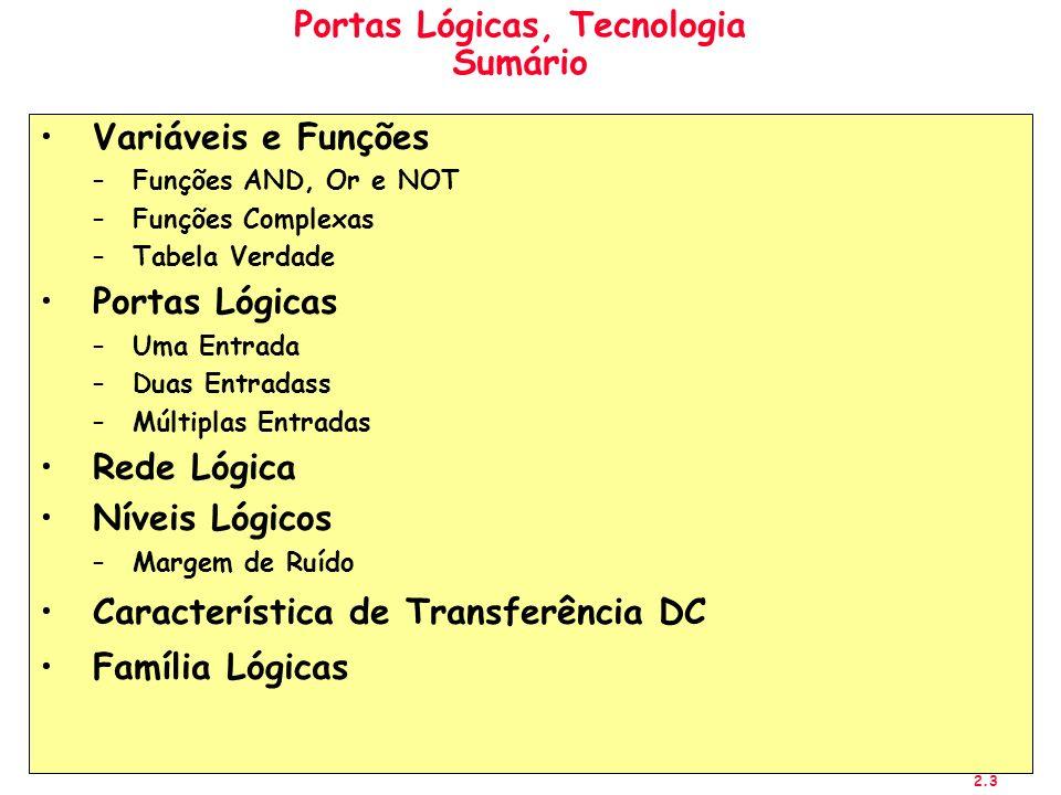 Portas Lógicas, Tecnologia Sumário