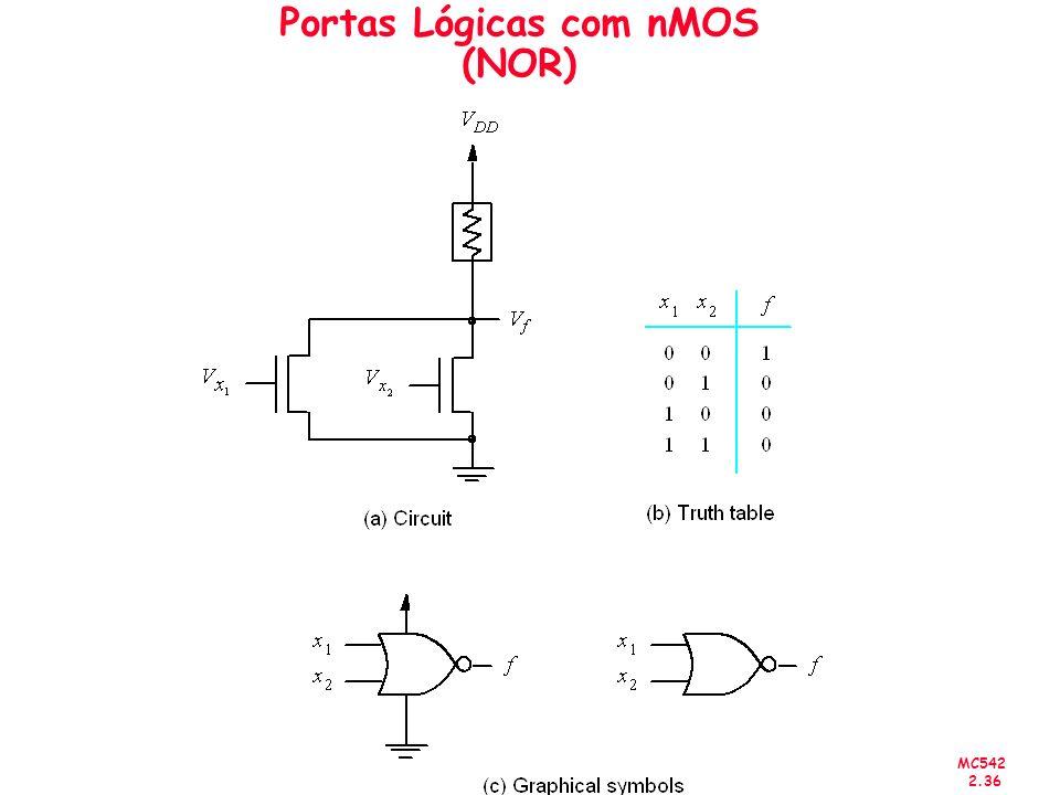 Portas Lógicas com nMOS (NOR)