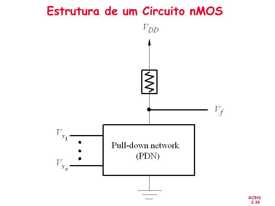 Estrutura de um Circuito nMOS