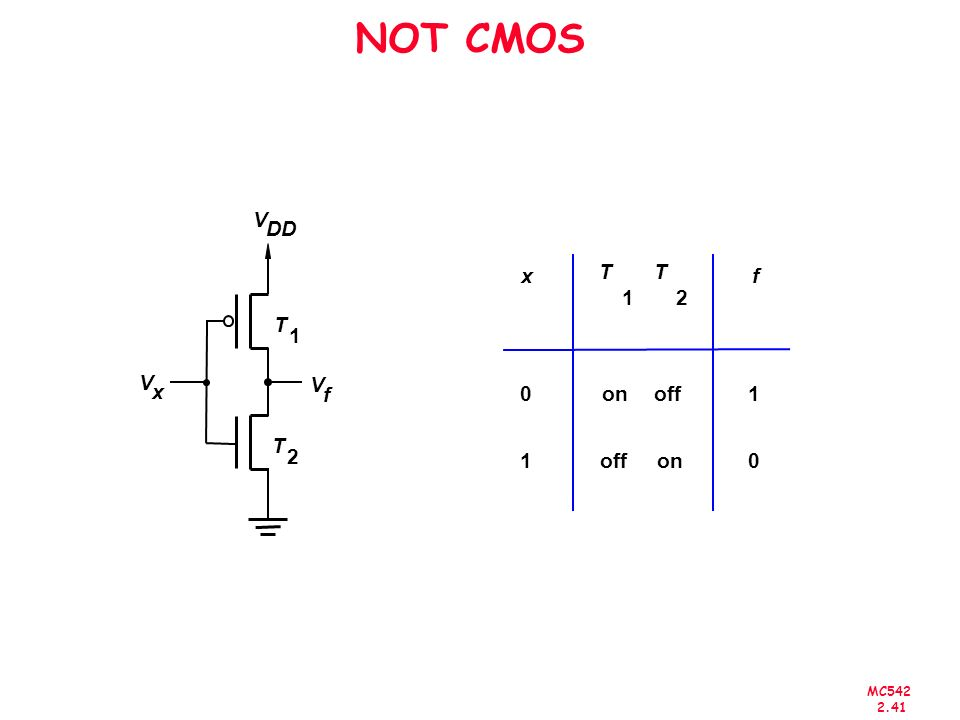 NOT CMOS V DD on off 1 f x T 2 T 1 V V x f T 2
