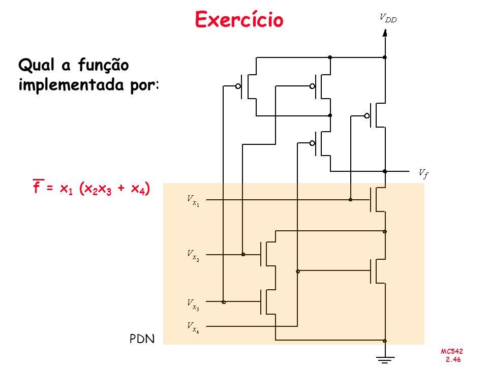 Exercício Qual a função implementada por: f = x1 (x2x3 + x4) PDN