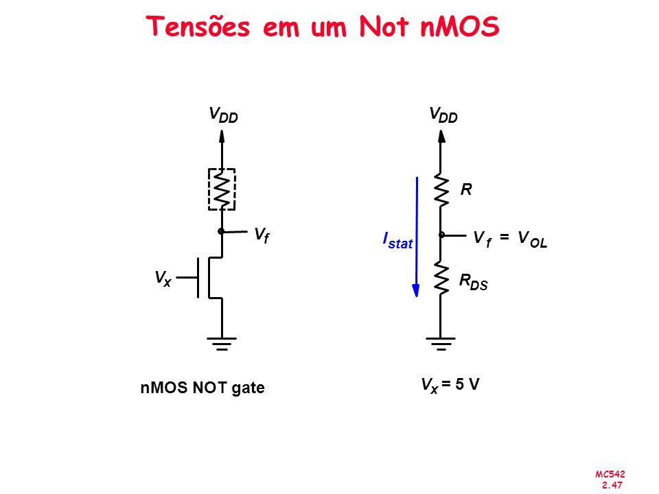 Tensões em um Not nMOS V V R V I V = V V R nMOS NOT gate V = 5 V DD DD