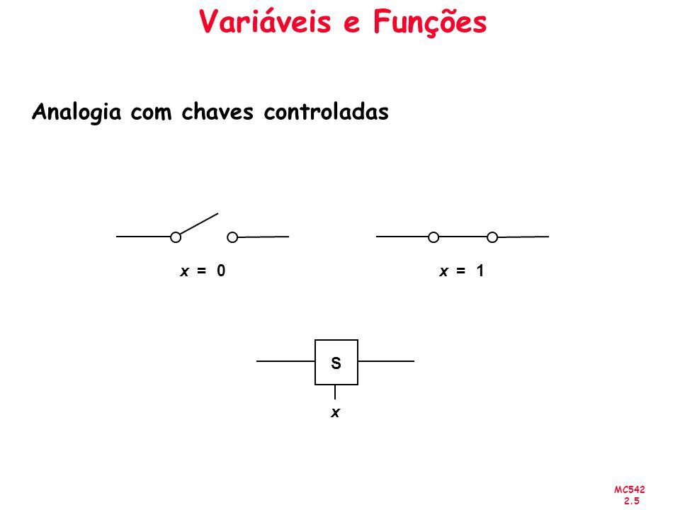 Variáveis e Funções Analogia com chaves controladas x 1 = S