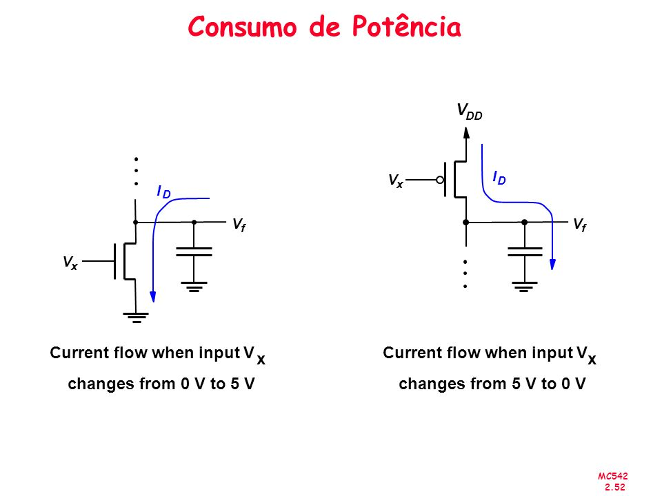 Consumo de Potência V Current flow when input V