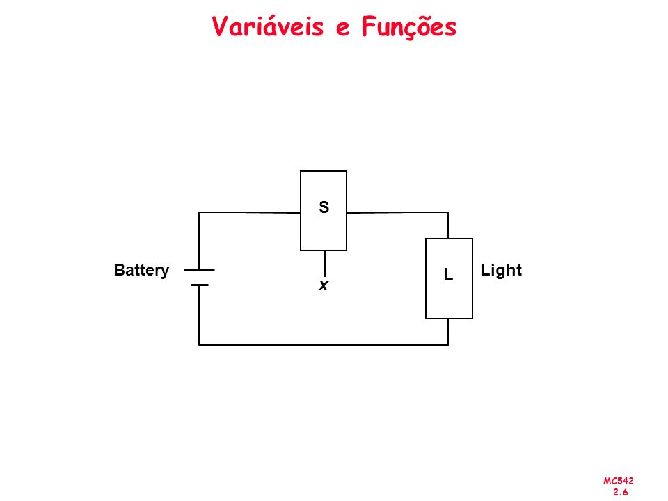 Variáveis e Funções S x L Battery Light