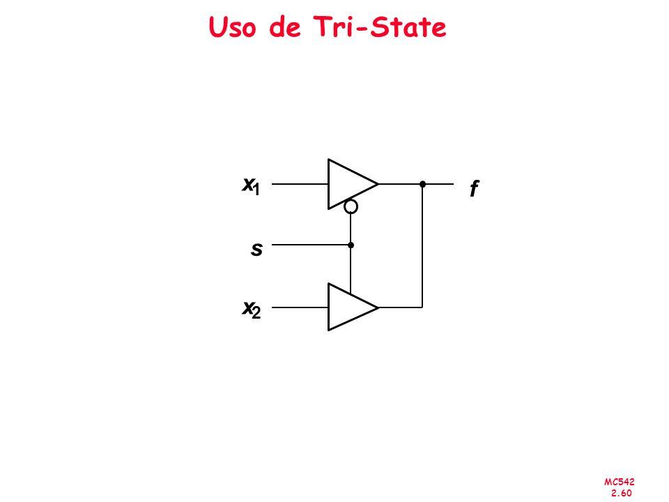 Uso de Tri-State x f 1 s x 2