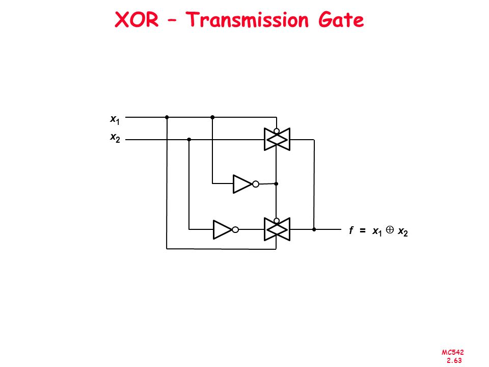 XOR – Transmission Gate