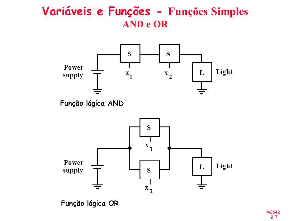 Variáveis e Funções - Funções Simples
