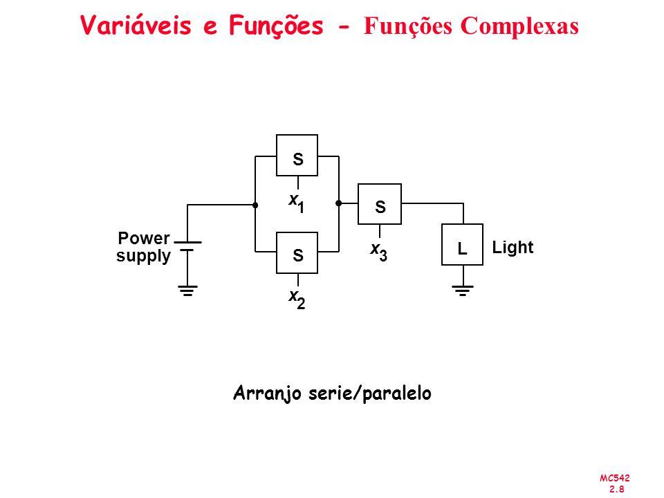 Variáveis e Funções - Funções Complexas Arranjo serie/paralelo