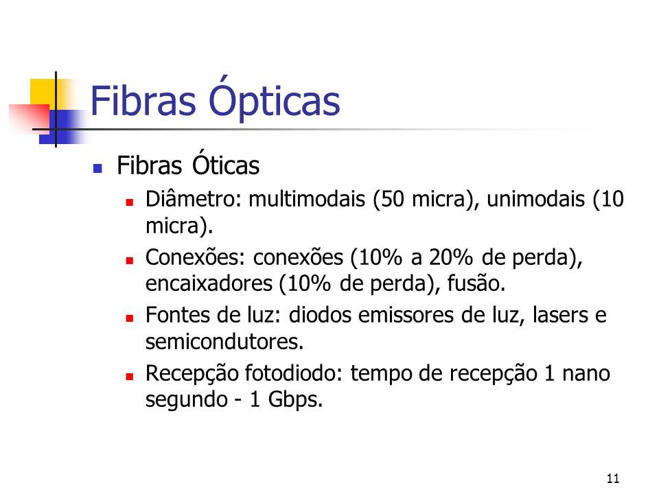 Fibras Ópticas Fibras Óticas
