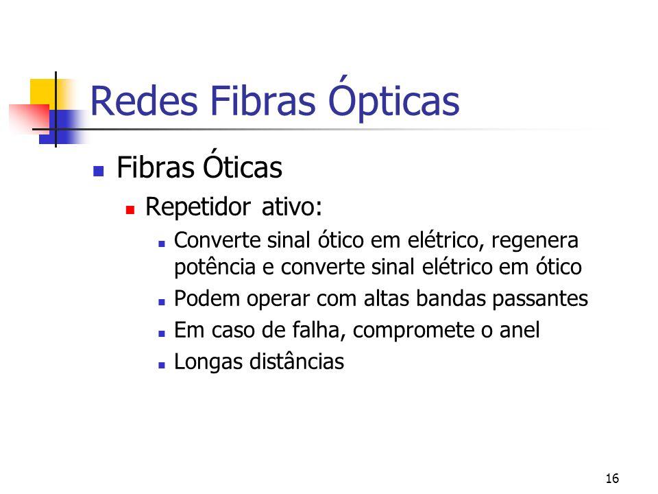 Redes Fibras Ópticas Fibras Óticas Repetidor ativo: