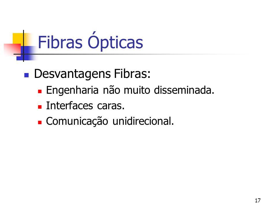 Fibras Ópticas Desvantagens Fibras: Engenharia não muito disseminada.