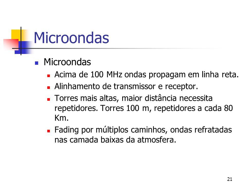 Microondas Microondas Acima de 100 MHz ondas propagam em linha reta.