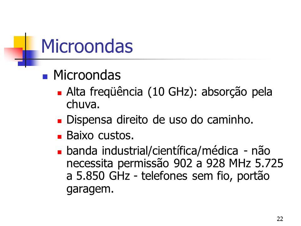 Microondas Microondas Alta freqüência (10 GHz): absorção pela chuva.