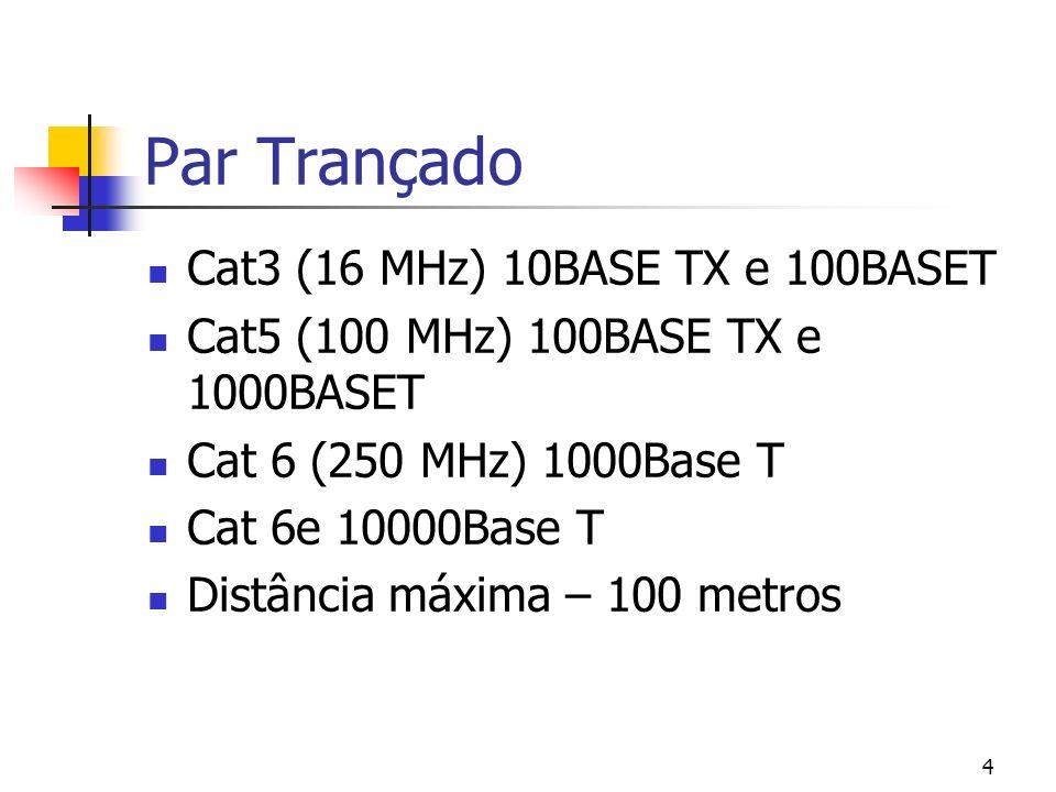 Par Trançado Cat3 (16 MHz) 10BASE TX e 100BASET