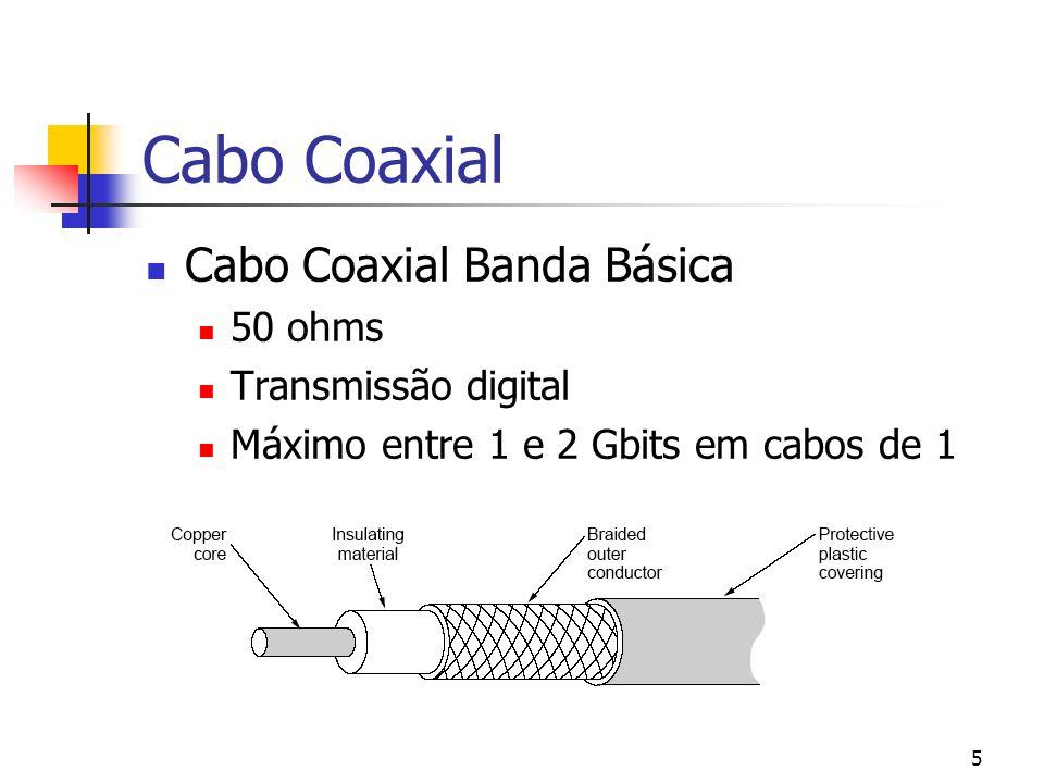 Cabo Coaxial Cabo Coaxial Banda Básica 50 ohms Transmissão digital