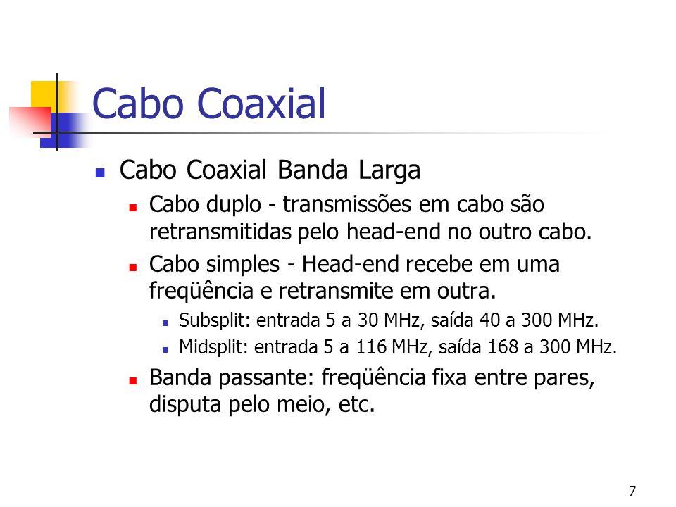 Cabo Coaxial Cabo Coaxial Banda Larga