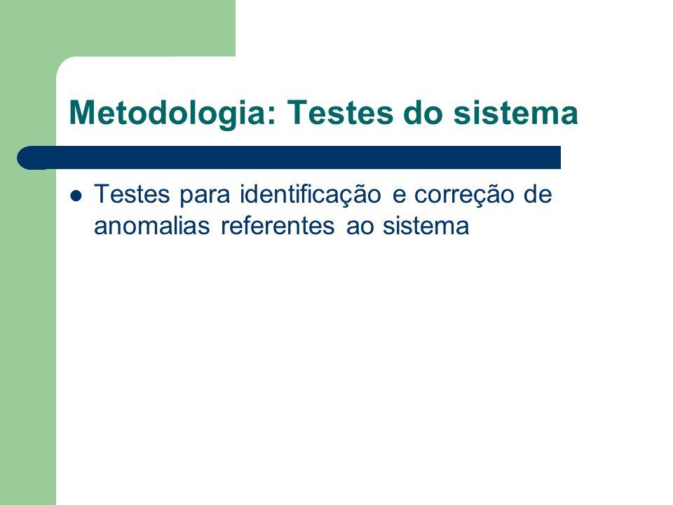 Metodologia: Testes do sistema