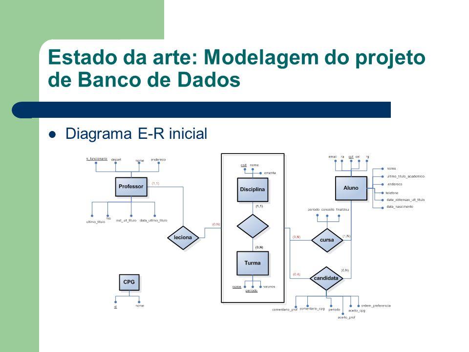 Estado da arte: Modelagem do projeto de Banco de Dados
