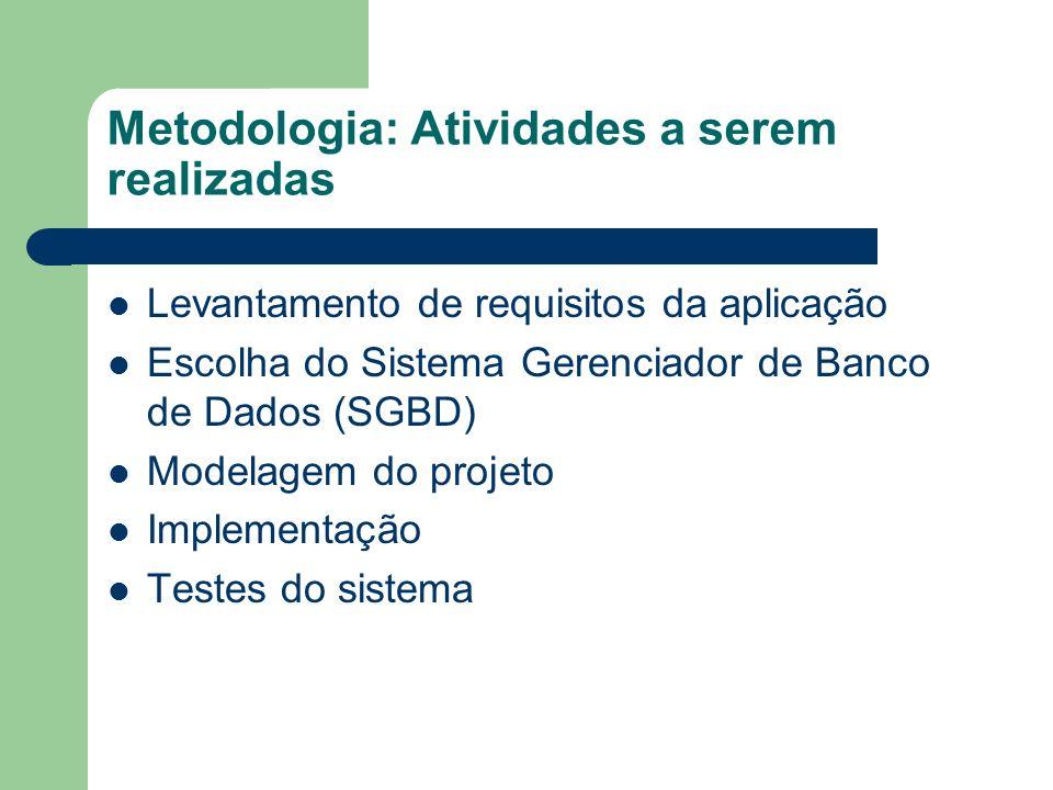 Metodologia: Atividades a serem realizadas
