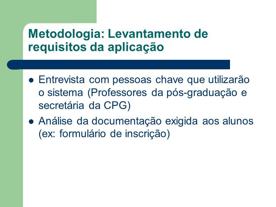 Metodologia: Levantamento de requisitos da aplicação